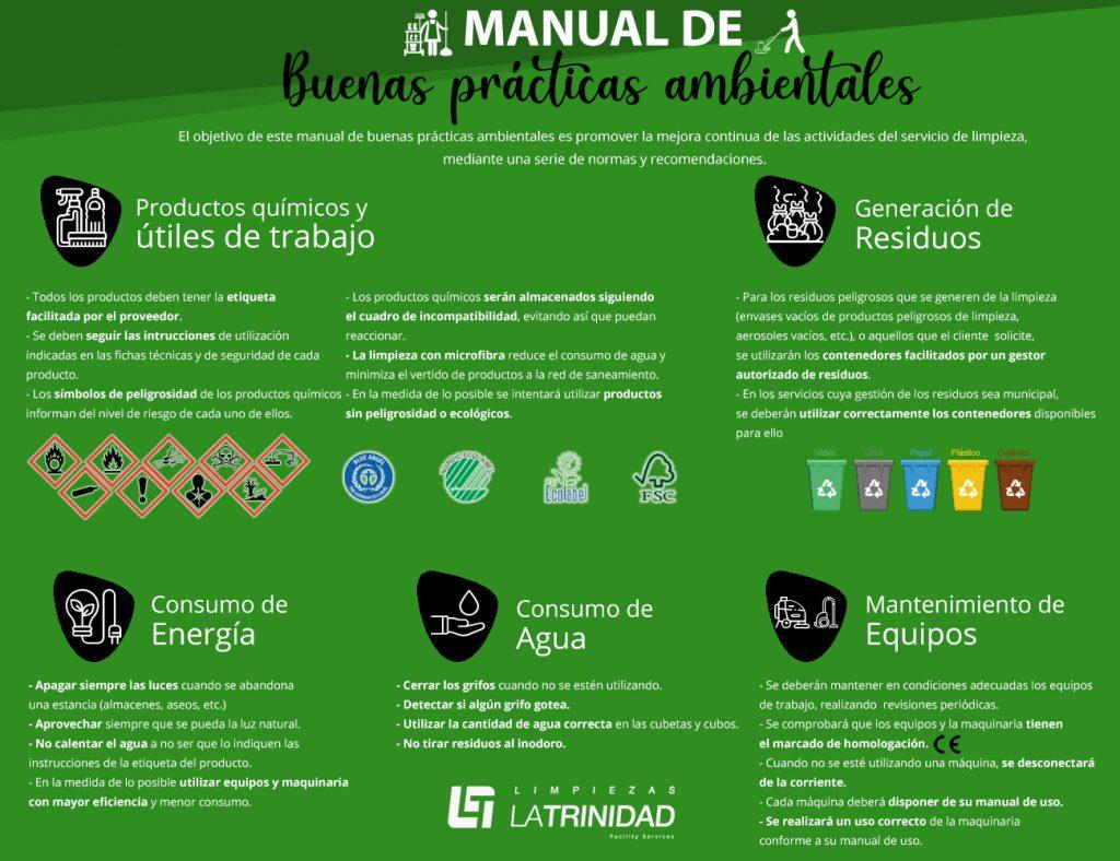 infografia buenas prácticas ambientales